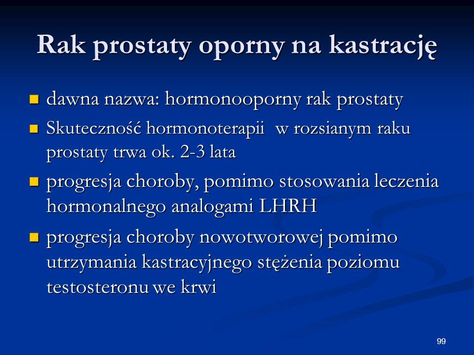 Rak prostaty oporny na kastrację