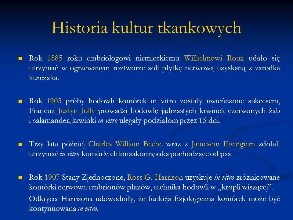 Historia kultur tkankowych