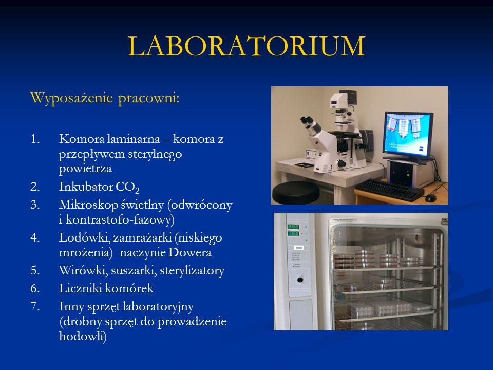 LABORATORIUM Wyposażenie pracowni: