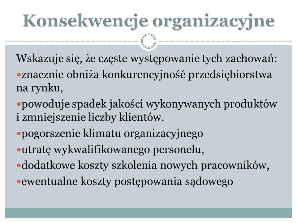 Konsekwencje organizacyjne