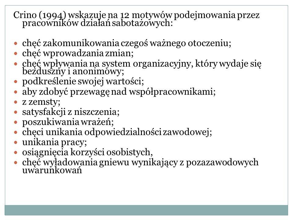 Crino (1994) wskazuje na 12 motywów podejmowania przez pracowników działań sabotażowych: