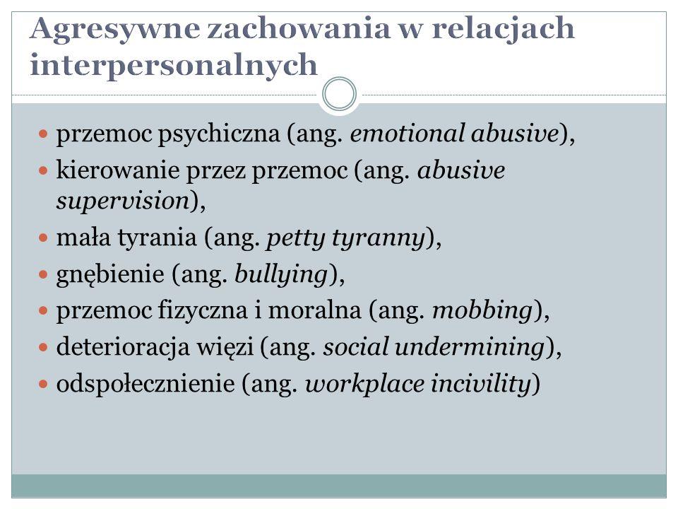 Agresywne zachowania w relacjach interpersonalnych