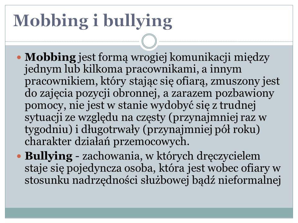 Mobbing i bullying