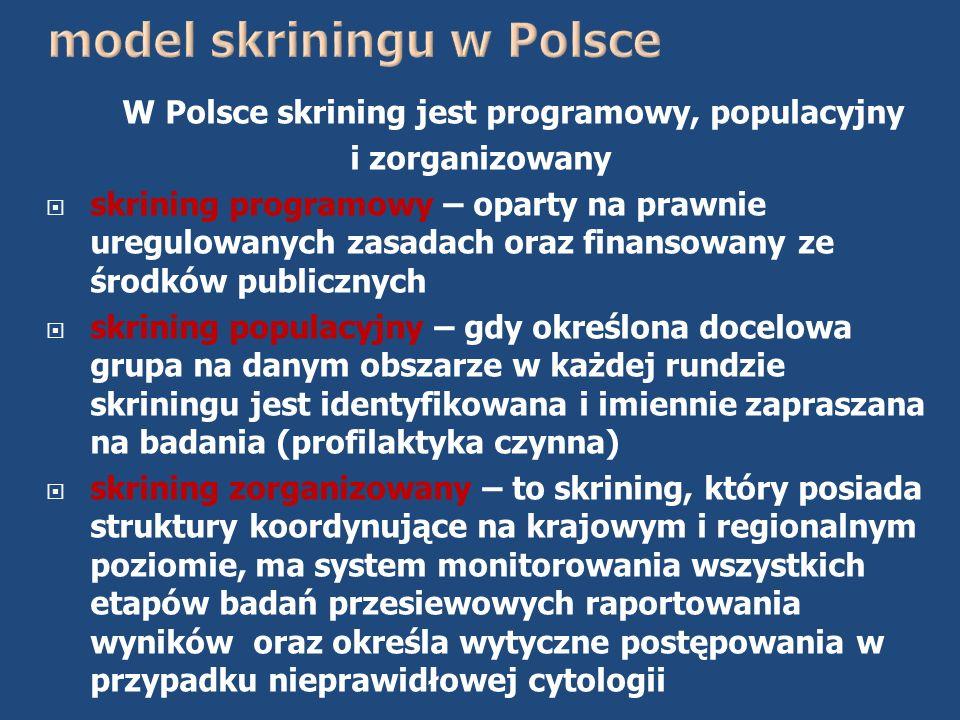 model skriningu w Polsce