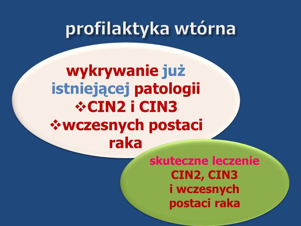 profilaktyka wtórna wykrywanie już istniejącej patologii CIN2 i CIN3