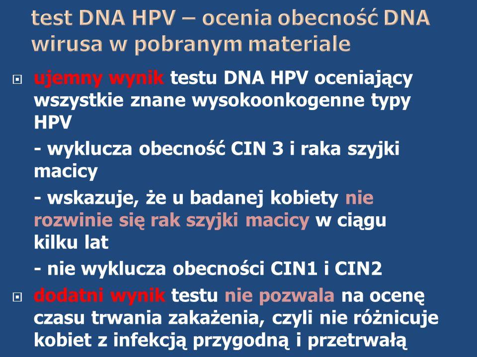 test DNA HPV – ocenia obecność DNA wirusa w pobranym materiale
