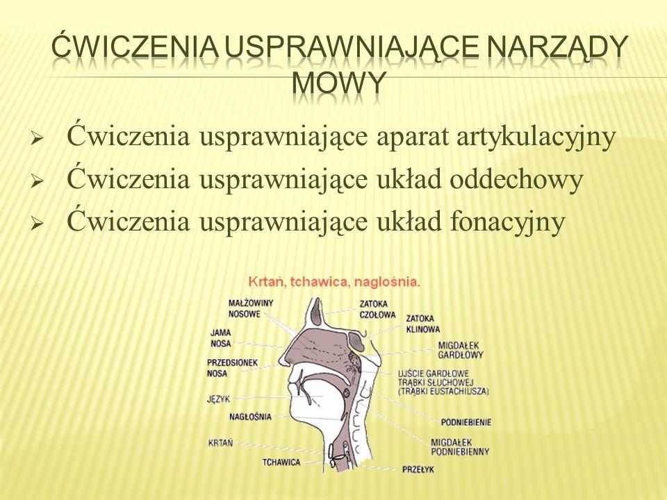 Ćwiczenia usprawniające narządy mowy