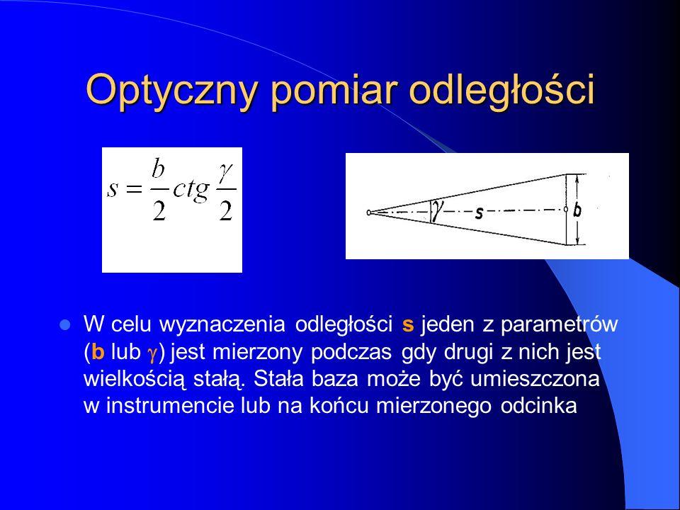 Optyczny pomiar odległości