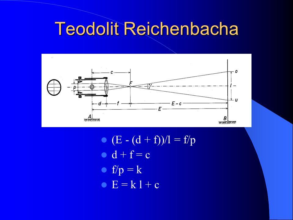 Teodolit Reichenbacha