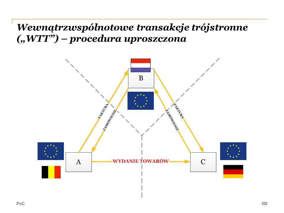 """Wewnątrzwspólnotowe transakcje trójstronne (""""WTT ) – procedura uproszczona"""