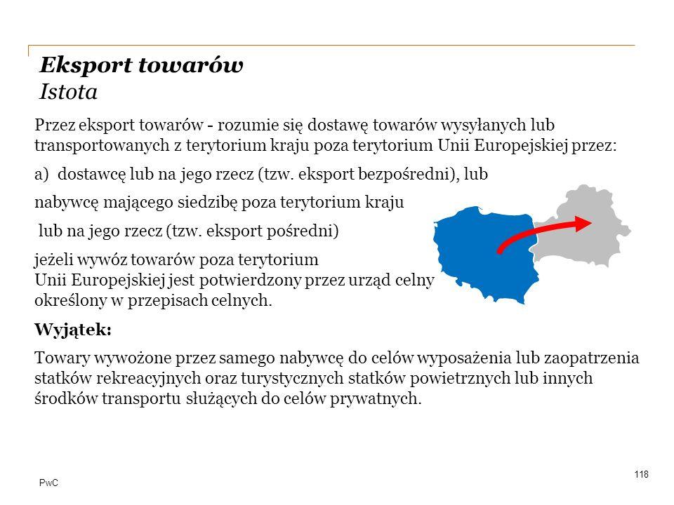 Eksport towarów Istota