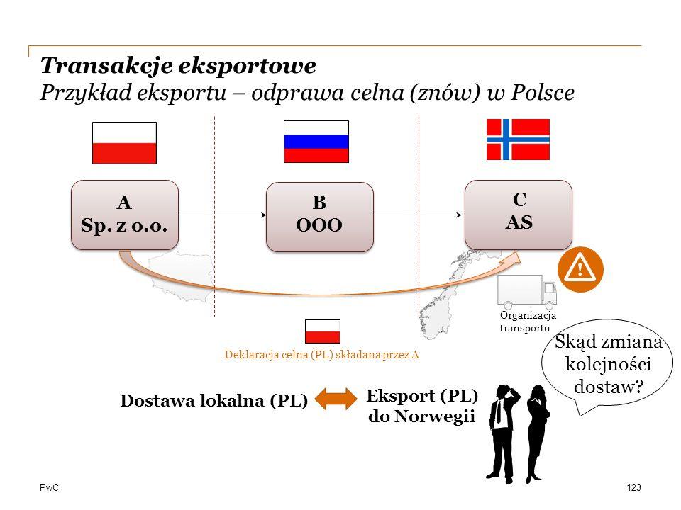 Eksport (PL) do Norwegii