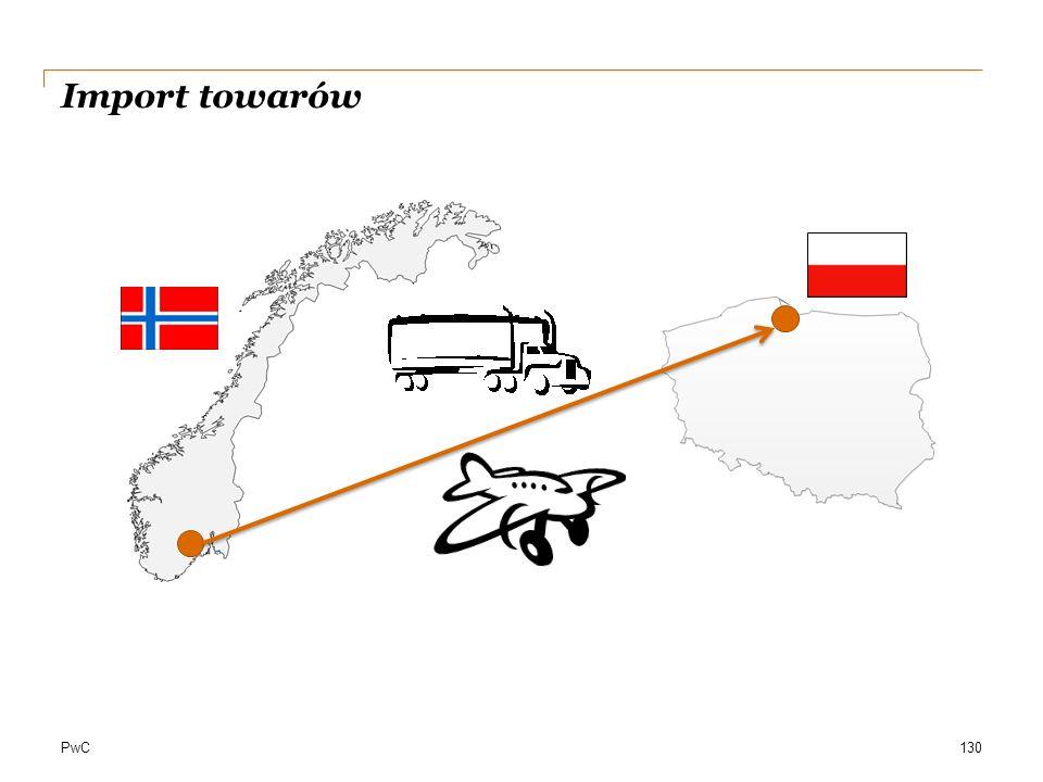 Import towarów