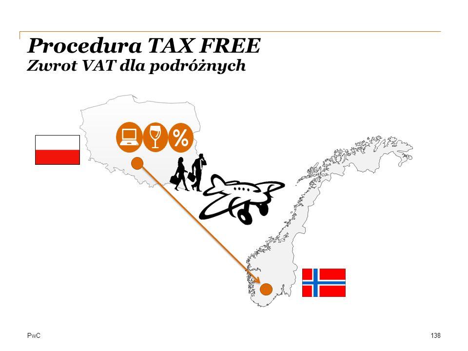 Procedura TAX FREE Zwrot VAT dla podróżnych