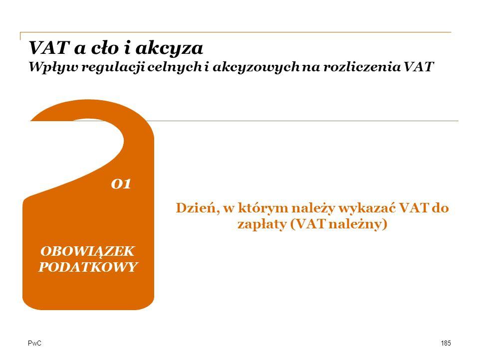 Dzień, w którym należy wykazać VAT do zapłaty (VAT należny)
