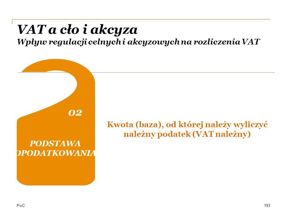 VAT a cło i akcyza Wpływ regulacji celnych i akcyzowych na rozliczenia VAT