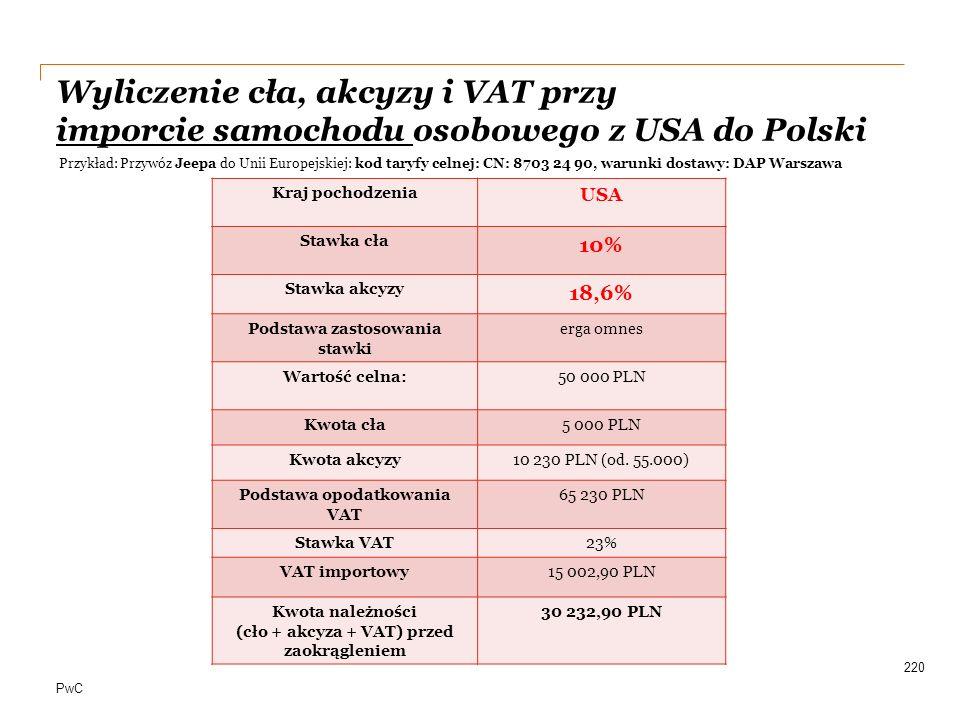 Date Wyliczenie cła, akcyzy i VAT przy imporcie samochodu osobowego z USA do Polski.