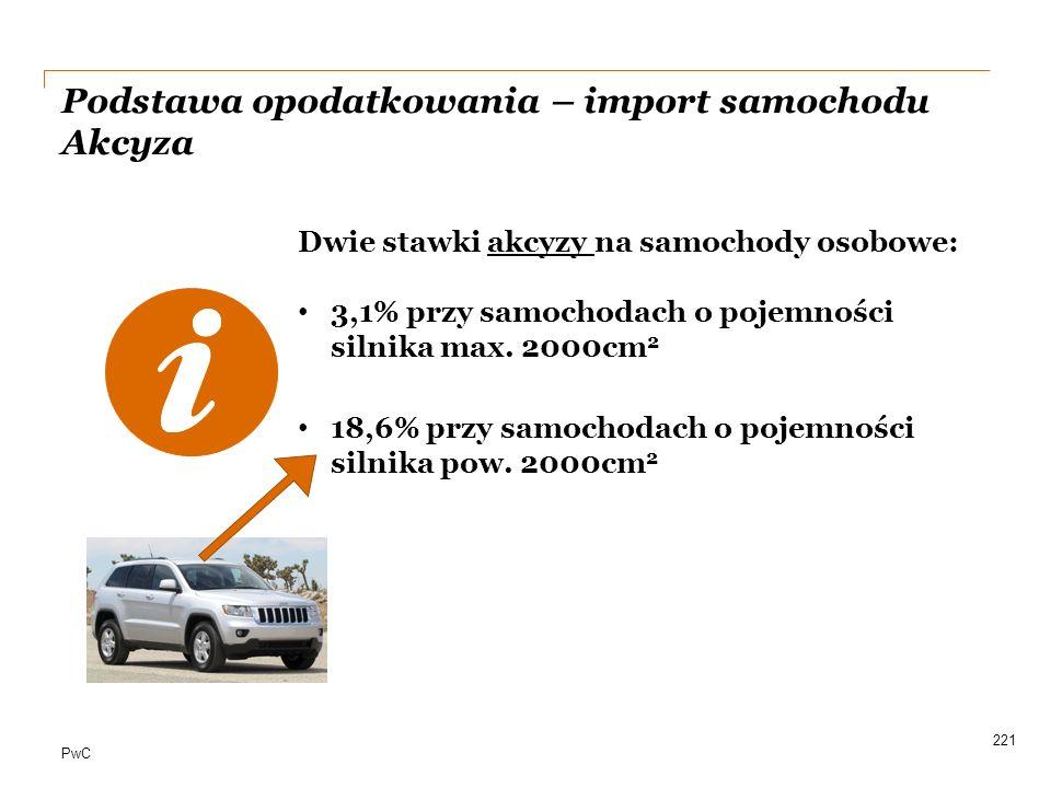 Podstawa opodatkowania – import samochodu Akcyza