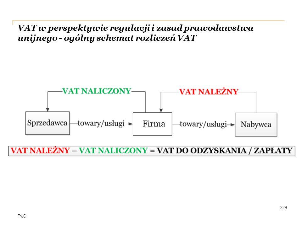 VAT w perspektywie regulacji i zasad prawodawstwa unijnego - ogólny schemat rozliczeń VAT