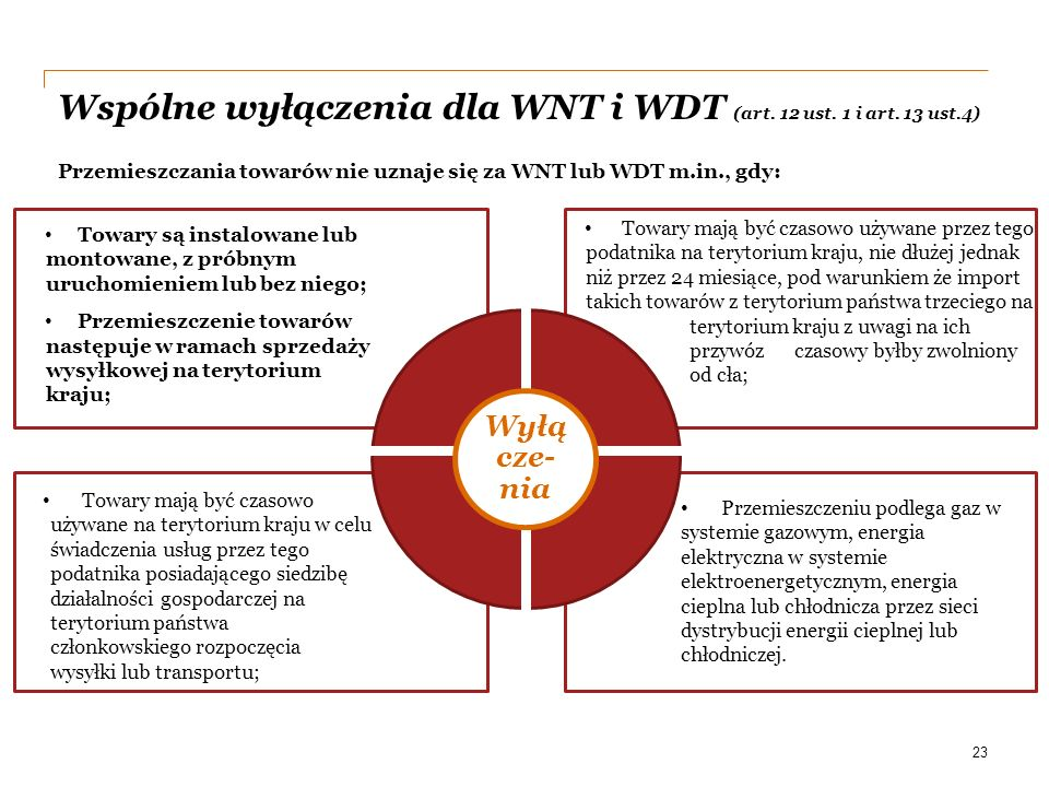 Wspólne wyłączenia dla WNT i WDT (art. 12 ust. 1 i art. 13 ust