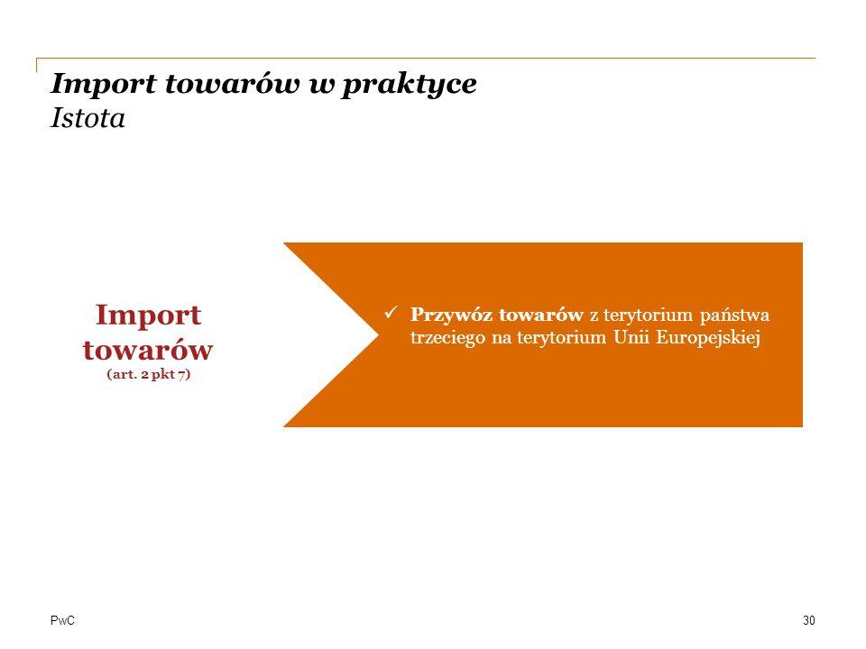 Import towarów w praktyce Istota