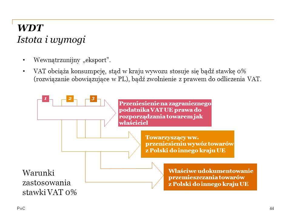 WDT Istota i wymogi Warunki zastosowania stawki VAT 0%