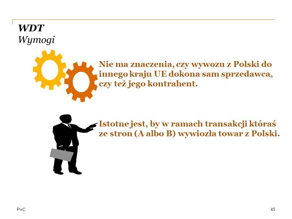 WDT Wymogi