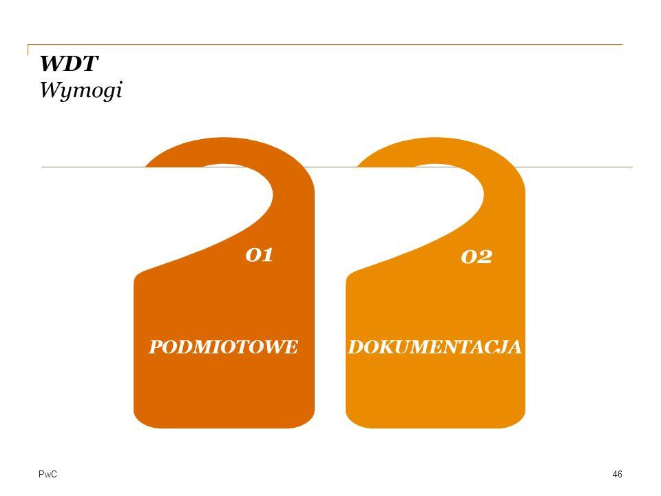 WDT Wymogi PODMIOTOWE 01 02 04 DOKUMENTACJA
