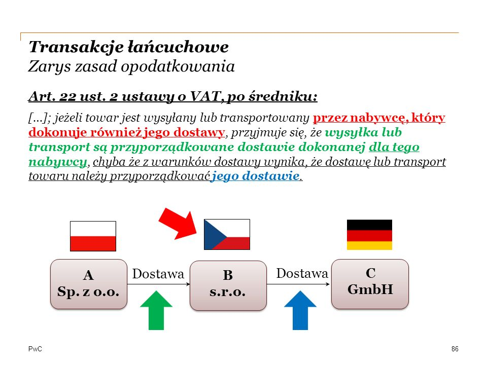 Transakcje łańcuchowe Zarys zasad opodatkowania