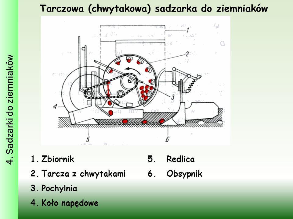 4. Sadzarki do ziemniaków Tarczowa (chwytakowa) sadzarka do ziemniaków