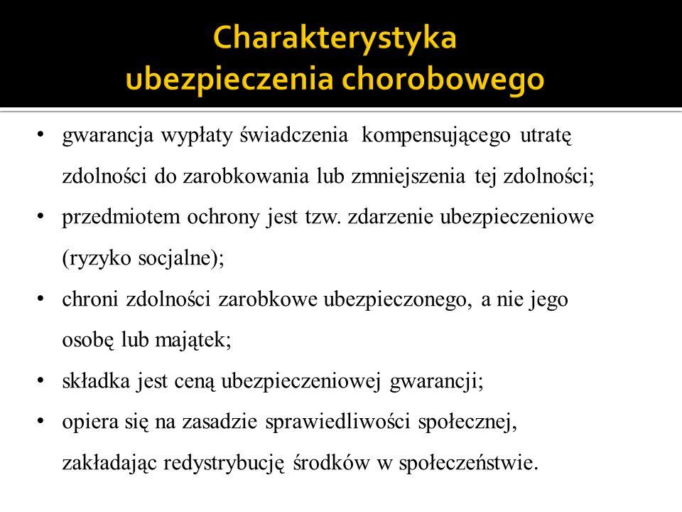Charakterystyka ubezpieczenia chorobowego