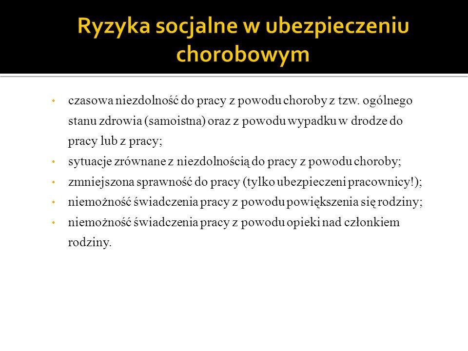 Ryzyka socjalne w ubezpieczeniu chorobowym