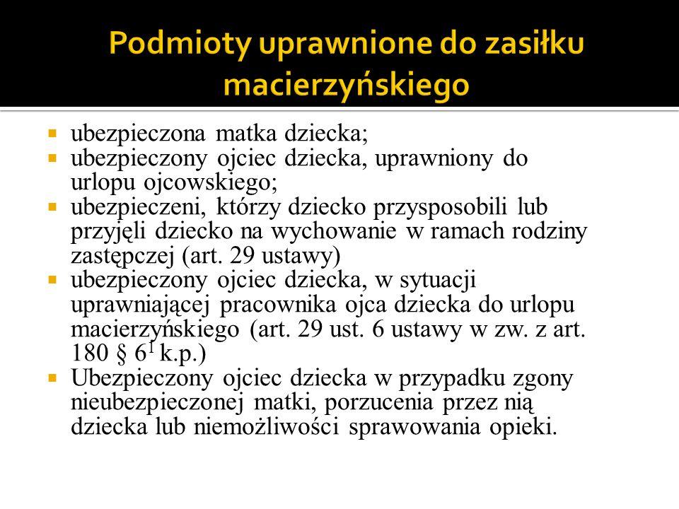 Podmioty uprawnione do zasiłku macierzyńskiego