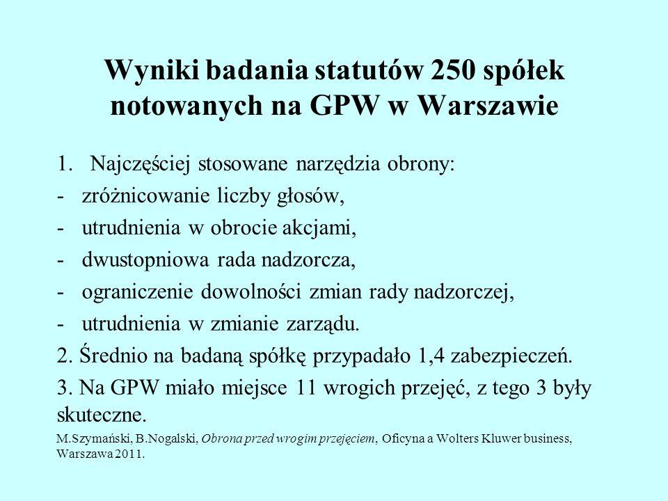 Wyniki badania statutów 250 spółek notowanych na GPW w Warszawie