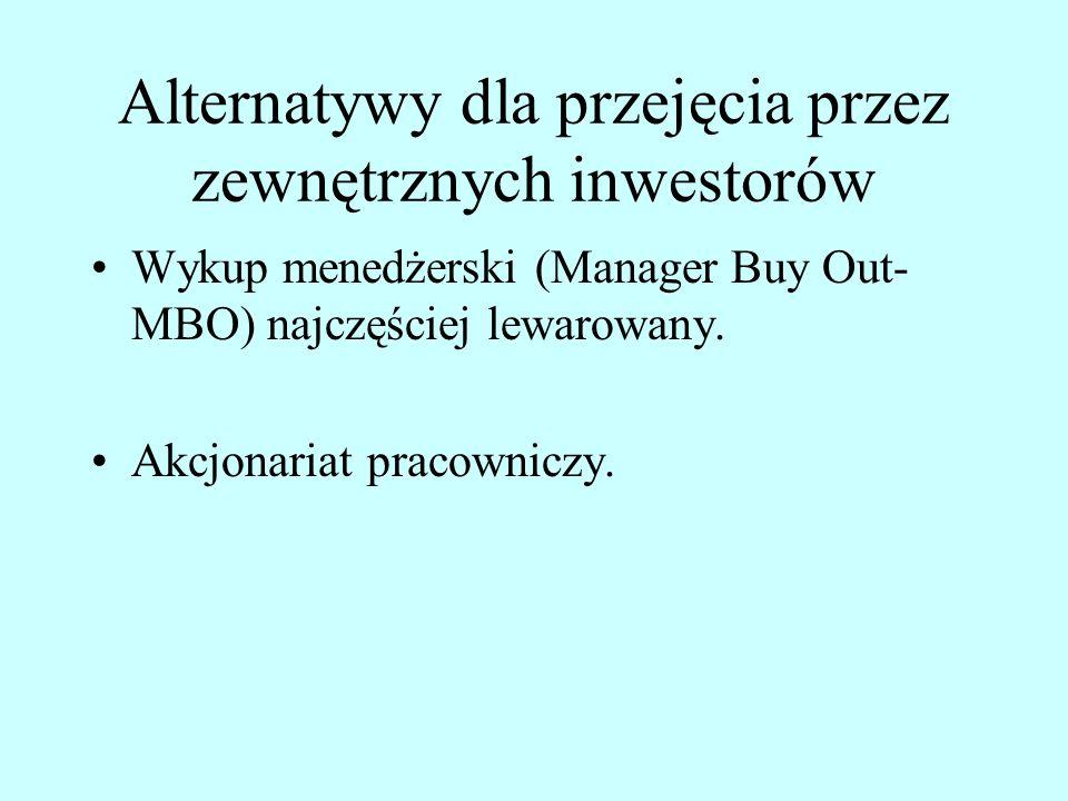Alternatywy dla przejęcia przez zewnętrznych inwestorów
