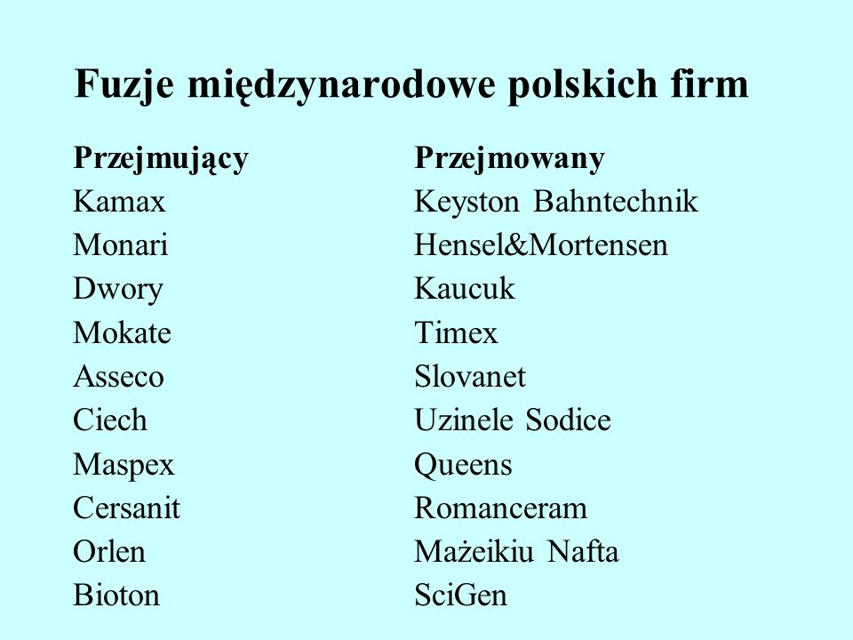 Fuzje międzynarodowe polskich firm