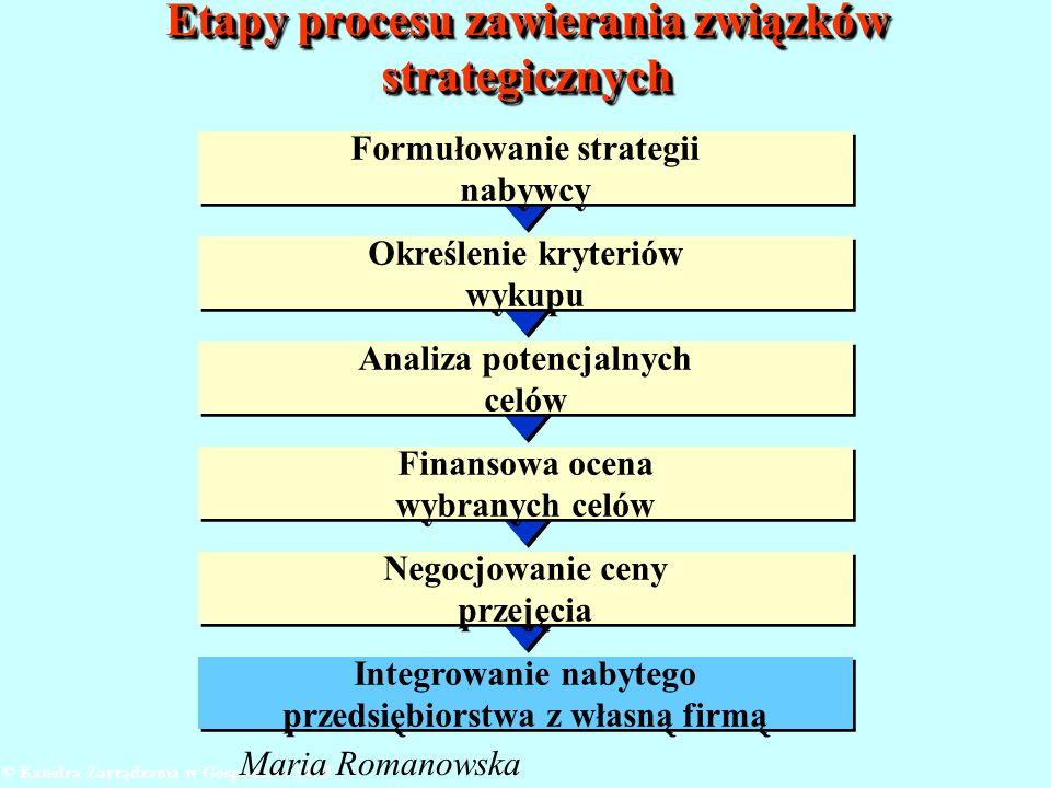 Etapy procesu zawierania związków strategicznych