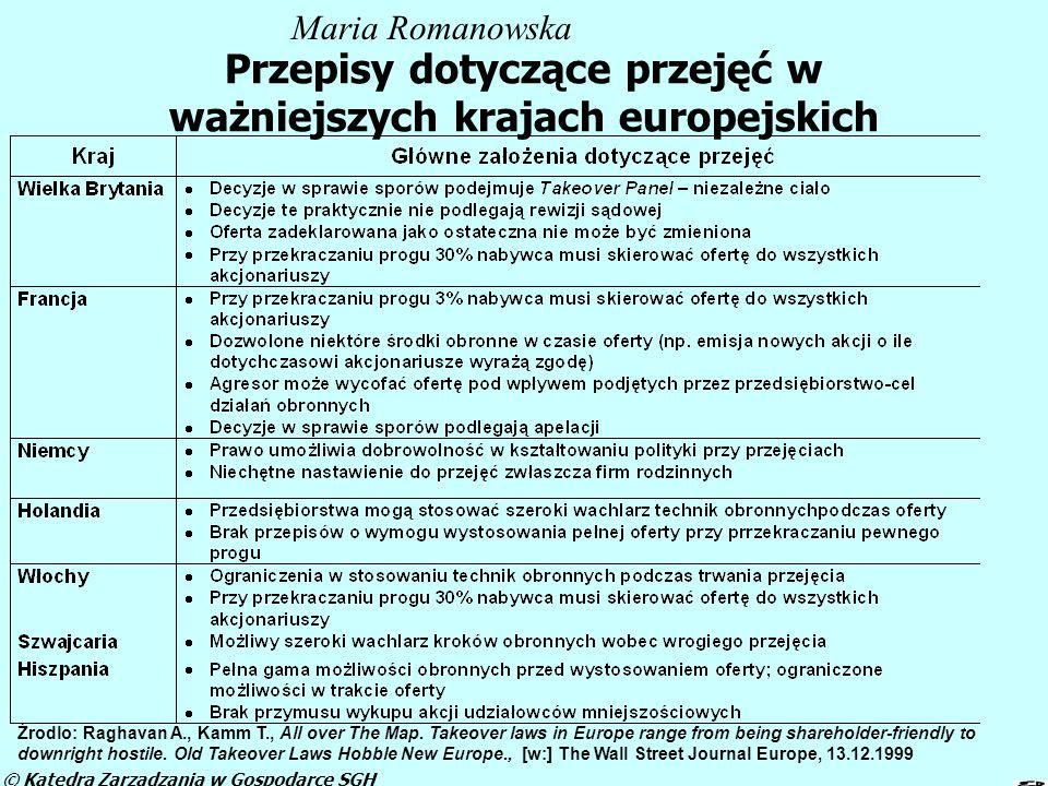 Przepisy dotyczące przejęć w ważniejszych krajach europejskich