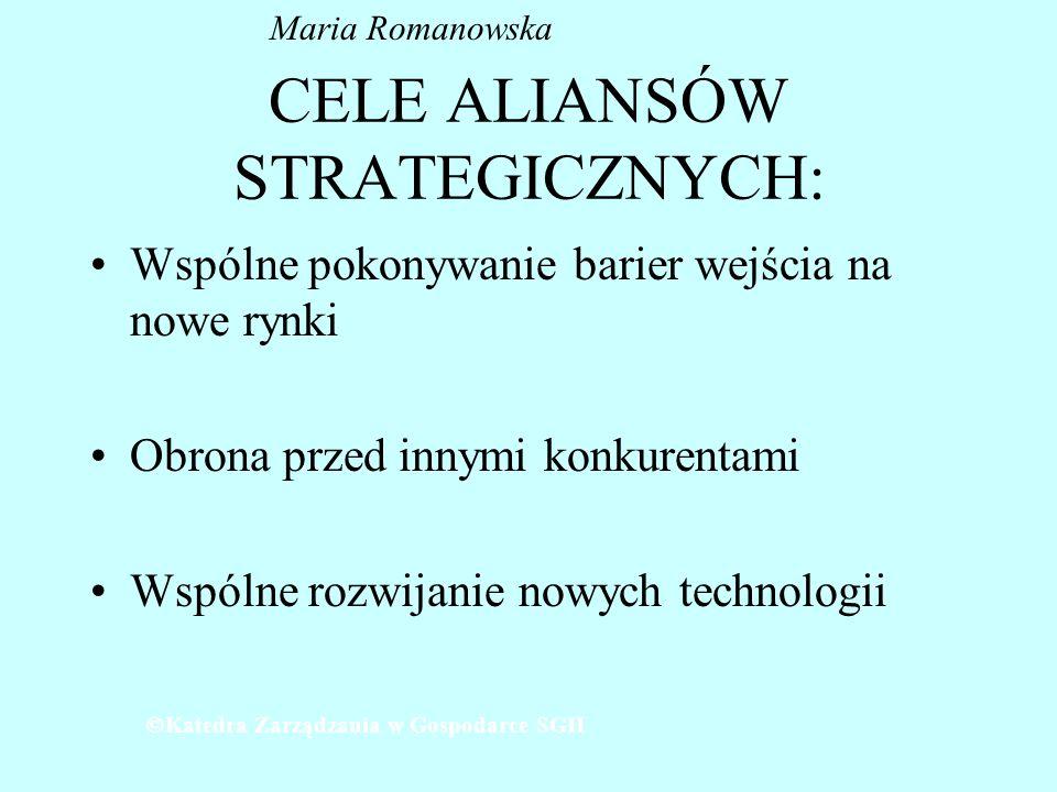 CELE ALIANSÓW STRATEGICZNYCH: