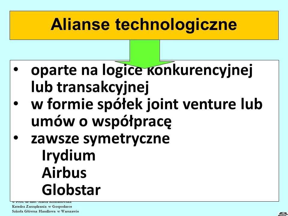 Alianse technologiczne