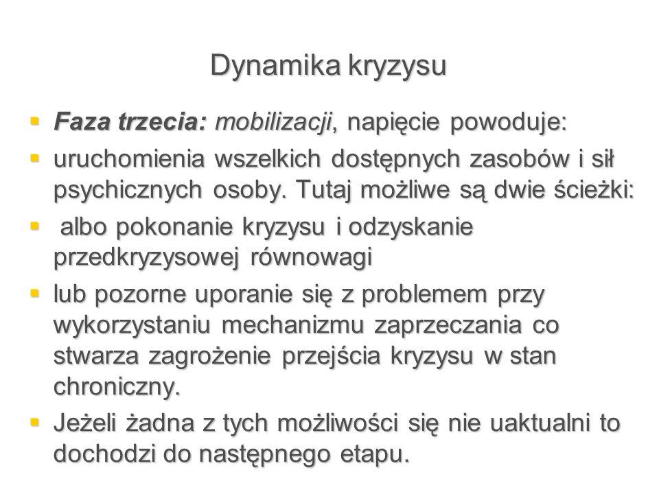 Dynamika kryzysu Faza trzecia: mobilizacji, napięcie powoduje: