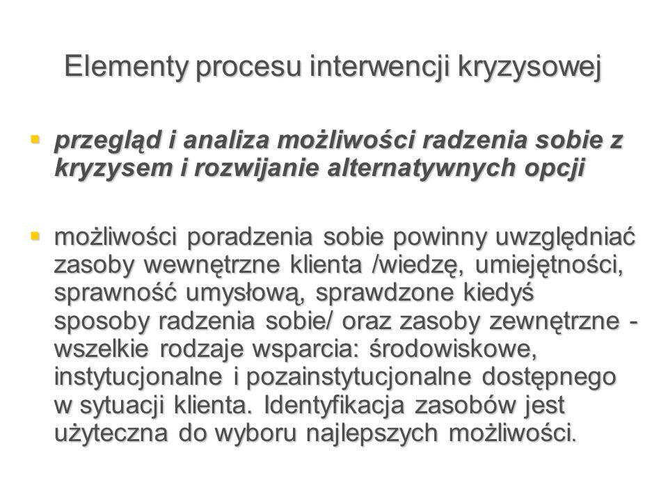 Elementy procesu interwencji kryzysowej