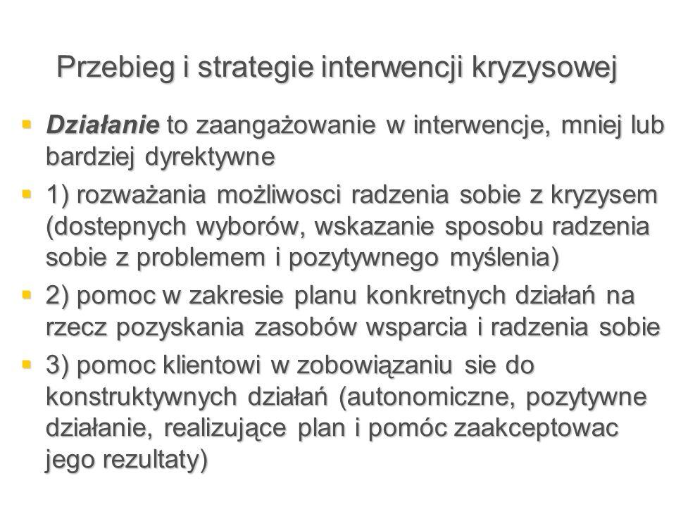 Przebieg i strategie interwencji kryzysowej