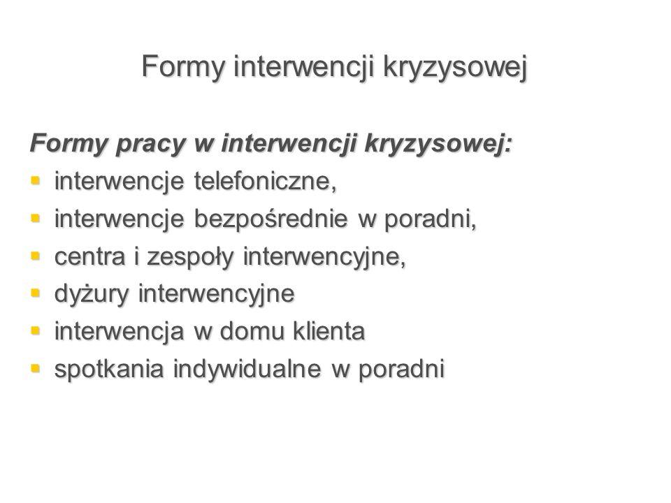 Formy interwencji kryzysowej