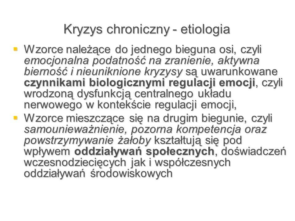 Kryzys chroniczny - etiologia