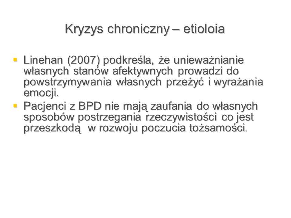 Kryzys chroniczny – etioloia