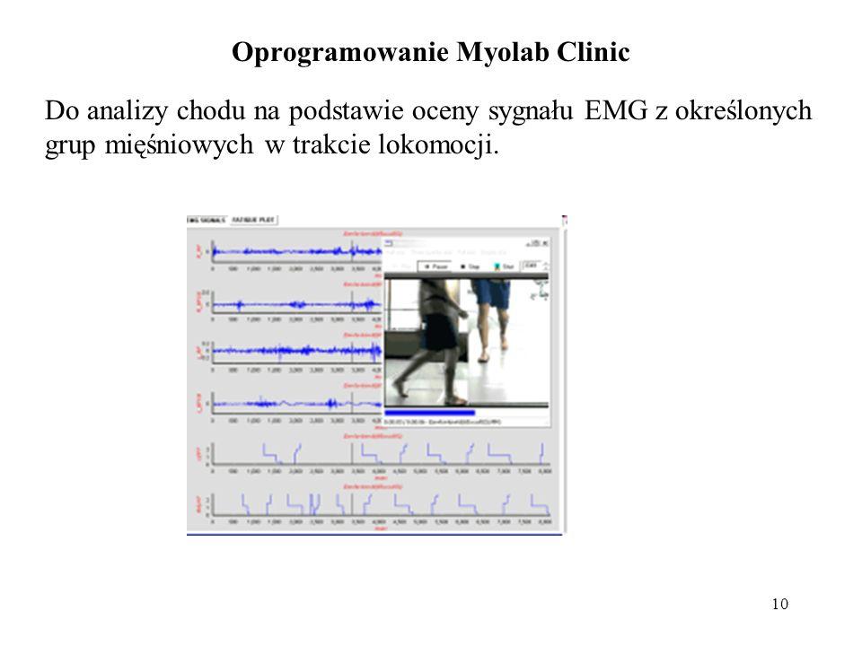 Oprogramowanie Myolab Clinic