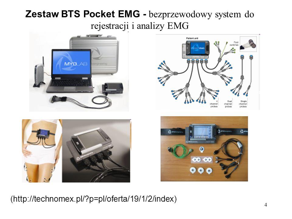Zestaw BTS Pocket EMG - bezprzewodowy system do rejestracji i analizy EMG