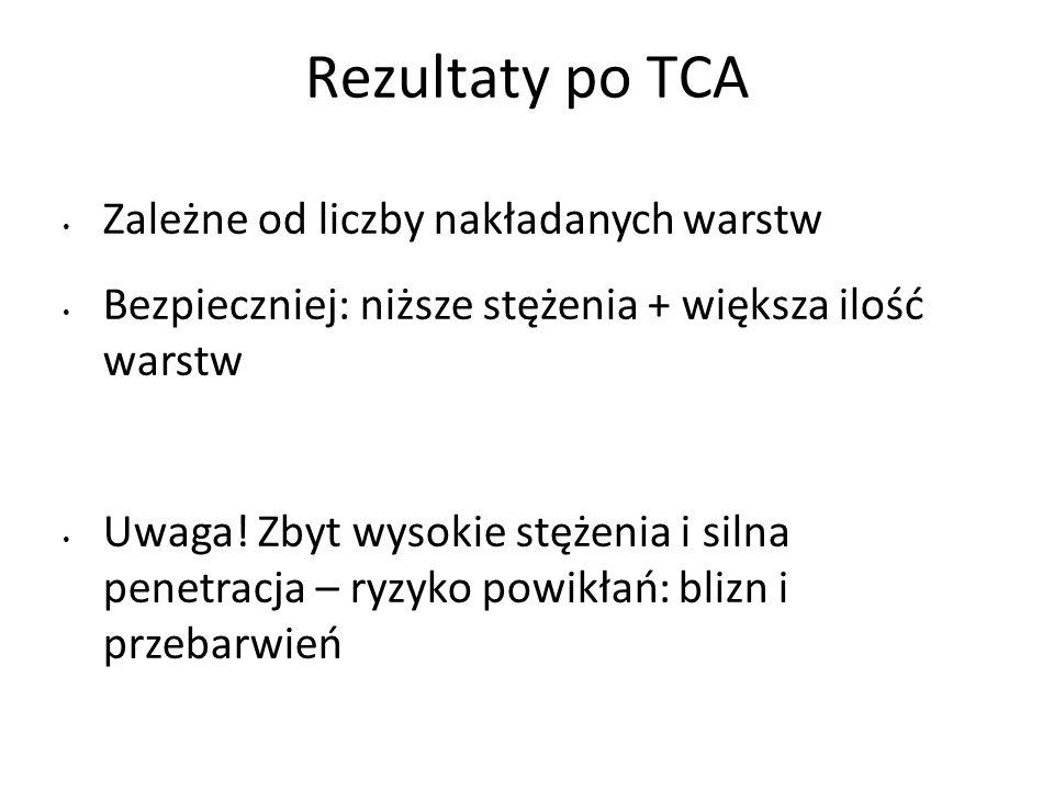 Rezultaty po TCA Zależne od liczby nakładanych warstw