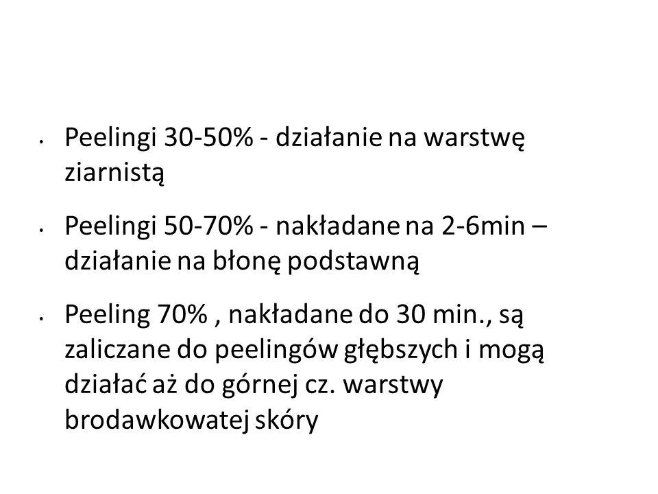Peelingi 30-50% - działanie na warstwę ziarnistą